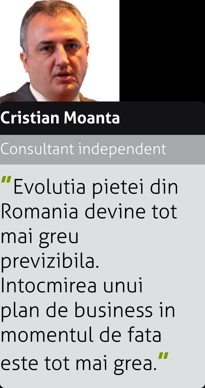 Cristian Moanta