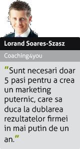 Lorand Soares Szasz